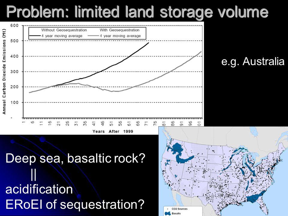Problem: limited land storage volume Deep sea, basaltic rock.