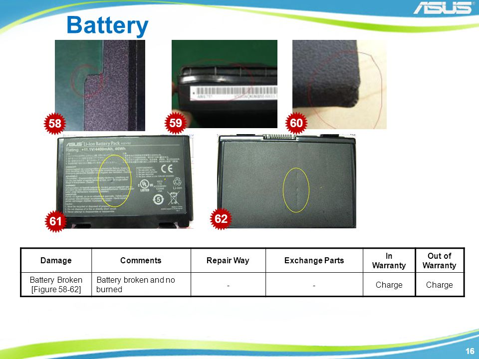 16 Battery DamageCommentsRepair WayExchange Parts In Warranty Out of Warranty Battery Broken [Figure 58-62] Battery broken and no burned --Charge 58 59 61 62 60