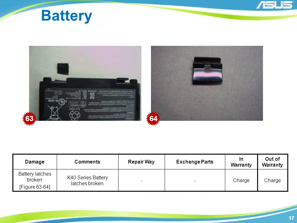 17 Battery DamageCommentsRepair WayExchange Parts In Warranty Out of Warranty Battery latches broken [Figure 63-64] K40 Series Battery latches broken --Charge 6364