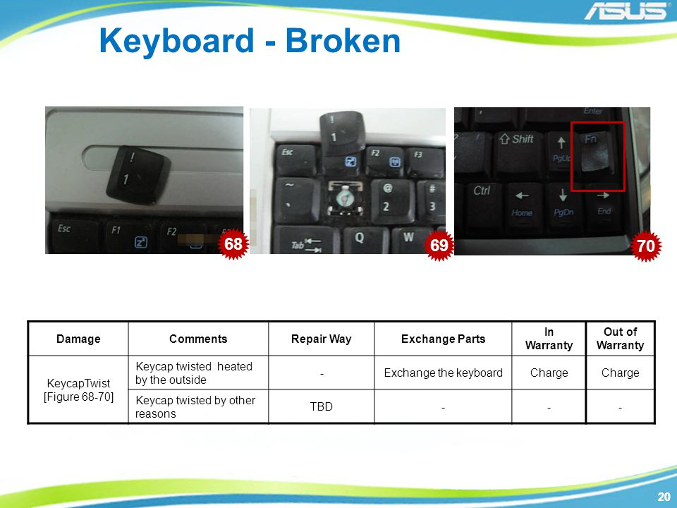 20 Keyboard - Broken DamageCommentsRepair WayExchange Parts In Warranty Out of Warranty KeycapTwist [Figure 68-70] Keycap twisted heated by the outside -Exchange the keyboardCharge Keycap twisted by other reasons TBD--- 70 69 68