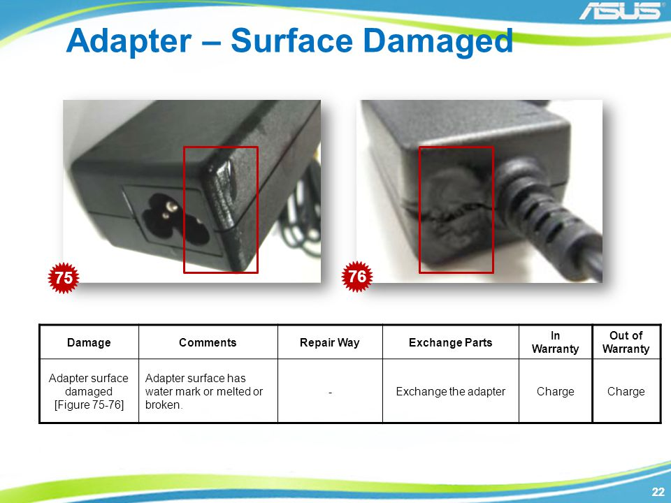 22 Adapter – Surface Damaged DamageCommentsRepair WayExchange Parts In Warranty Out of Warranty Adapter surface damaged [Figure 75-76] Adapter surface has water mark or melted or broken.