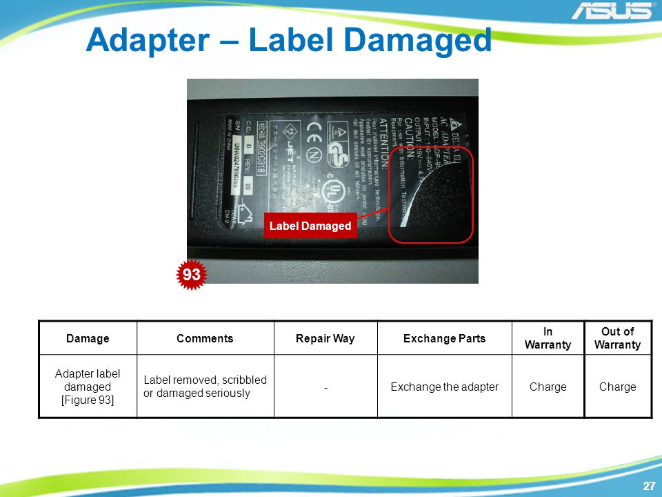 27 Adapter – Label Damaged DamageCommentsRepair WayExchange Parts In Warranty Out of Warranty Adapter label damaged [Figure 93] Label removed, scribbled or damaged seriously -Exchange the adapterCharge Label Damaged 93