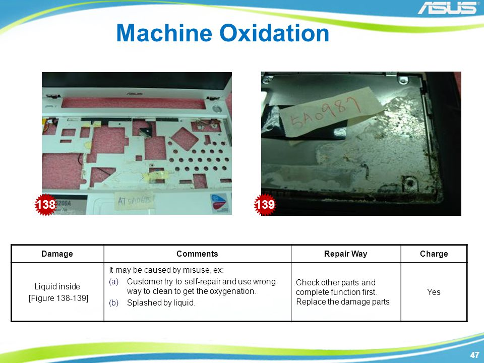 47 Machine Oxidation DamageCommentsRepair WayCharge Liquid inside [Figure 138-139] It may be caused by misuse, ex: (a)Customer try to self-repair and use wrong way to clean to get the oxygenation.