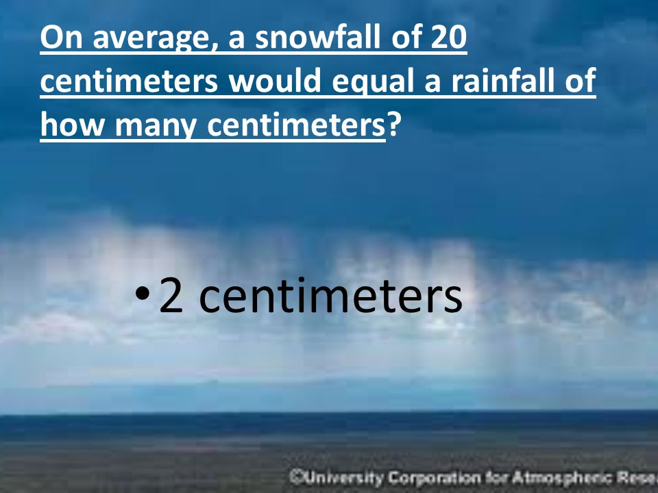 On average, a snowfall of 20 centimeters would equal a rainfall of how many centimeters.