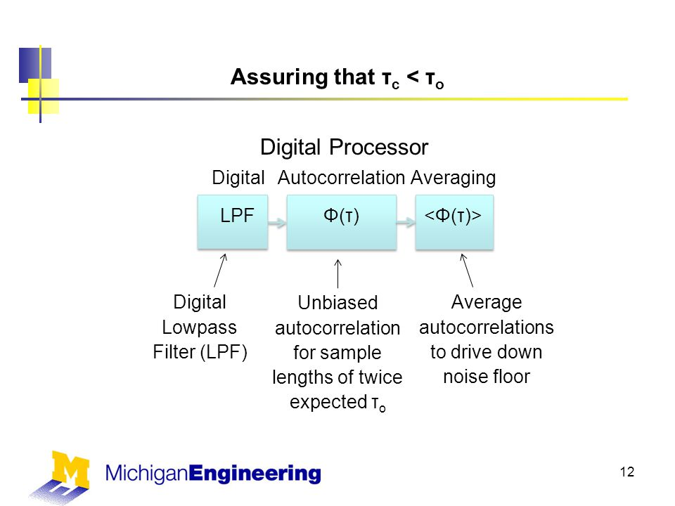 Assuring that τ c < τ o 12 Digital LPF Averaging Autocorrelation Φ(τ) Digital Processor Digital Lowpass Filter (LPF) Unbiased autocorrelation for sample lengths of twice expected τ o Average autocorrelations to drive down noise floor