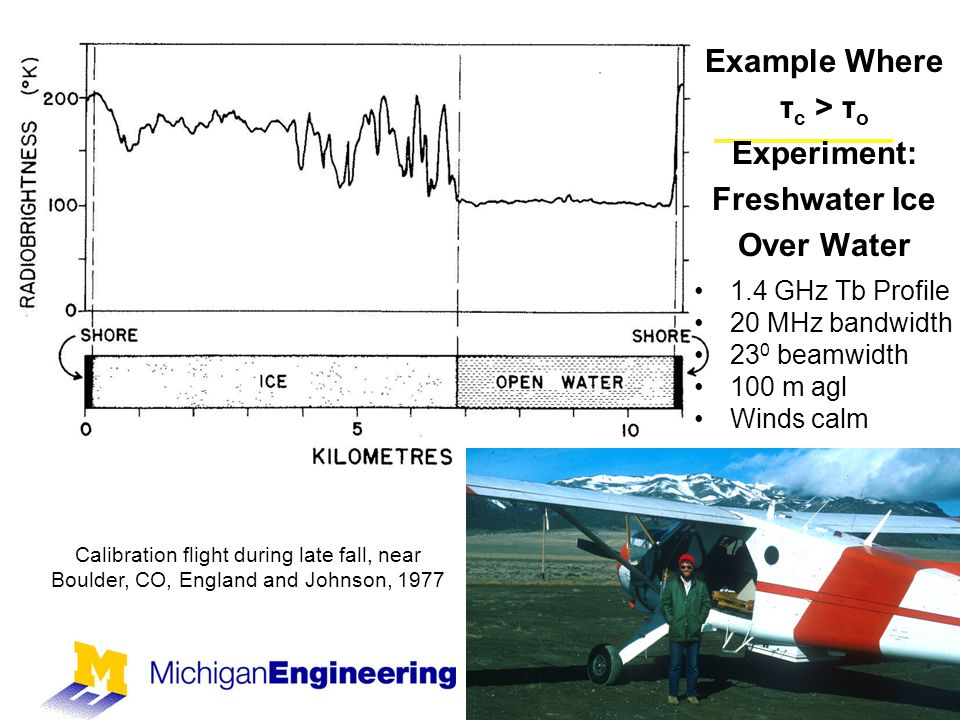 Example Where τ c > τ o Experiment: Freshwater Ice Over Water 9 1.4 GHz Tb Profile 20 MHz bandwidth 23 0 beamwidth 100 m agl Winds calm Calibration flight during late fall, near Boulder, CO, England and Johnson, 1977