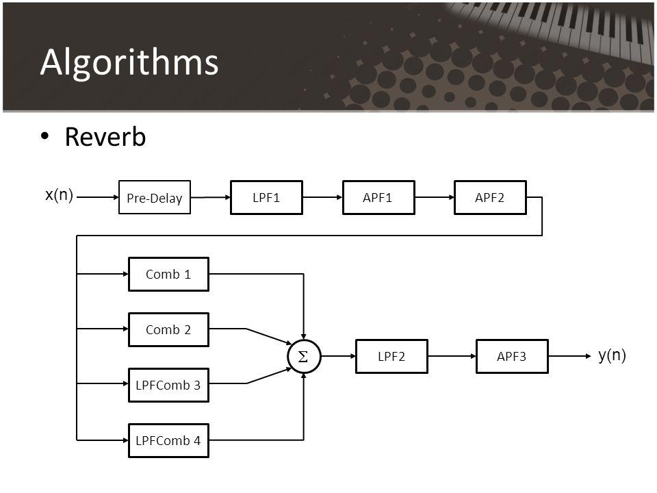 Algorithms Reverb Pre-Delay LPF1APF1APF2 Comb 1 Comb 2 LPFComb 3 LPFComb 4 APF3LPF2  x(n) y(n)