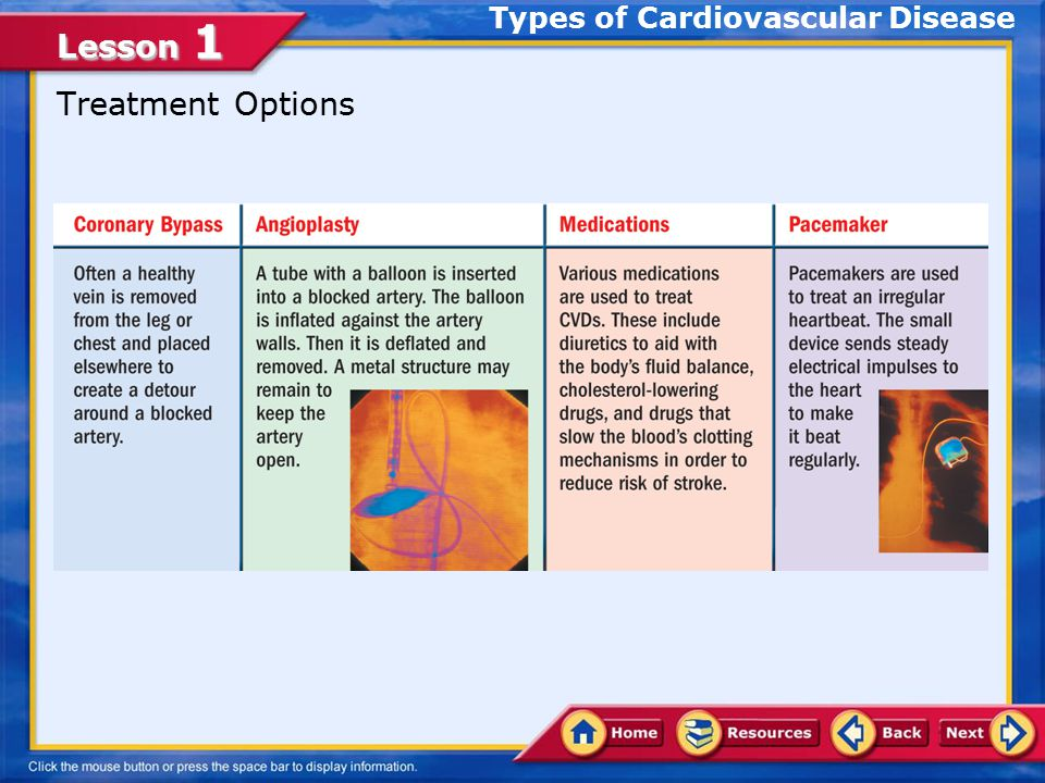 Lesson 1 Diagnostic Tools Types of Cardiovascular Disease