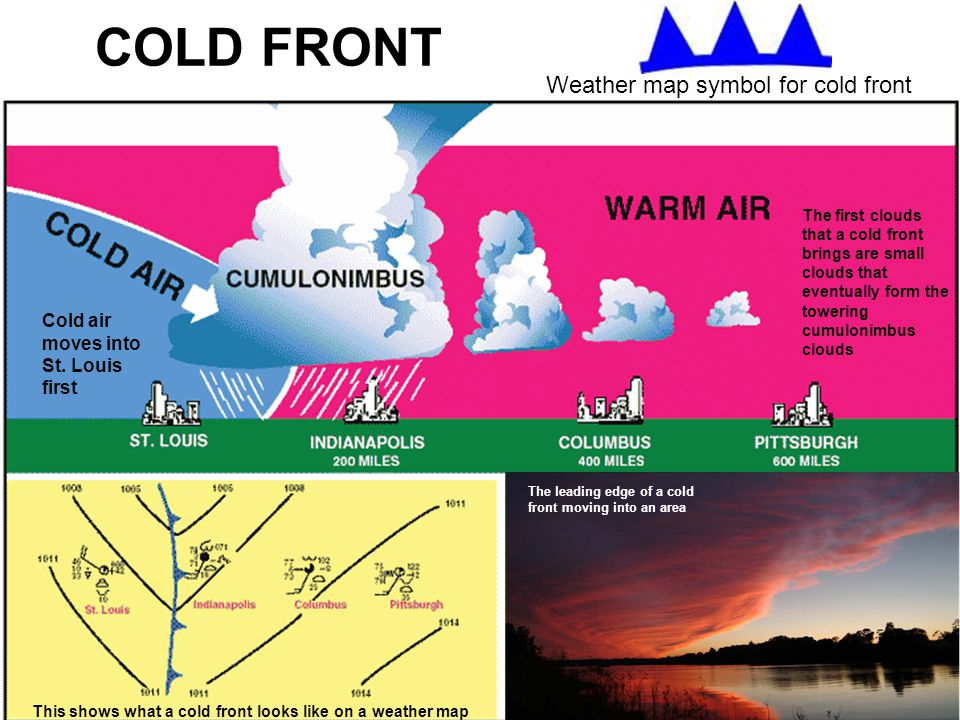 COLD FRONT Weather map symbol for cold front The first clouds that a cold front brings are small clouds that eventually form the towering cumulonimbus