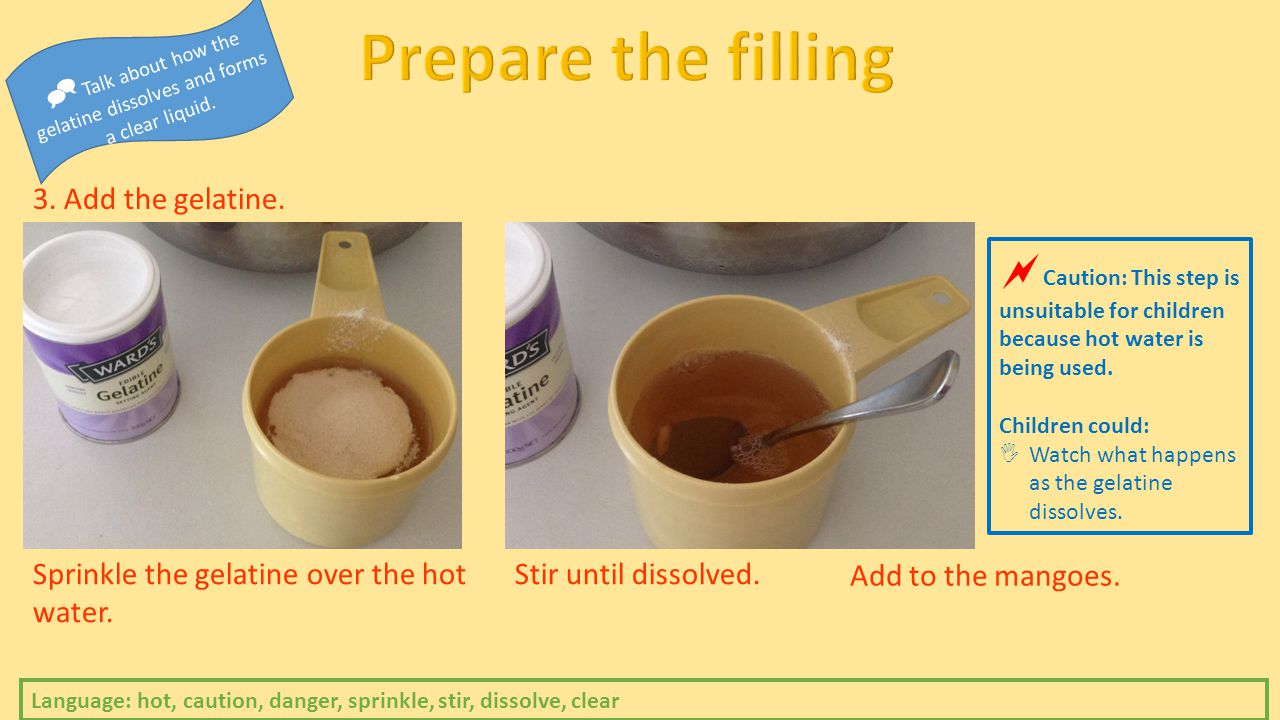 Sprinkle the gelatine over the hot water. Add to the mangoes.