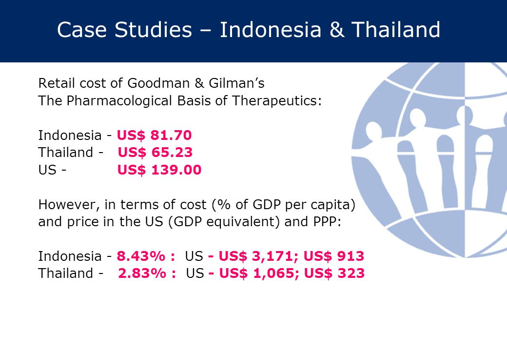 Case Studies – Indonesia & Thailand Retail cost of Goodman & Gilman's The Pharmacological Basis of Therapeutics: Indonesia - US$ 81.70 Thailand - US$ 65.23 US - US$ 139.00 However, in terms of cost (% of GDP per capita) and price in the US (GDP equivalent) and PPP: Indonesia - 8.43% : US - US$ 3,171; US$ 913 Thailand - 2.83% : US - US$ 1,065; US$ 323