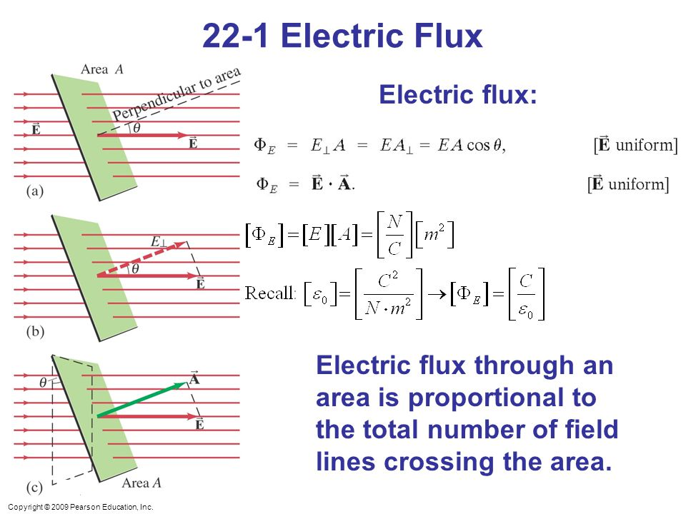 Copyright © 2009 Pearson Education, Inc. Electric flux: Electric flux through an area is proportional to the total number of field lines crossing the