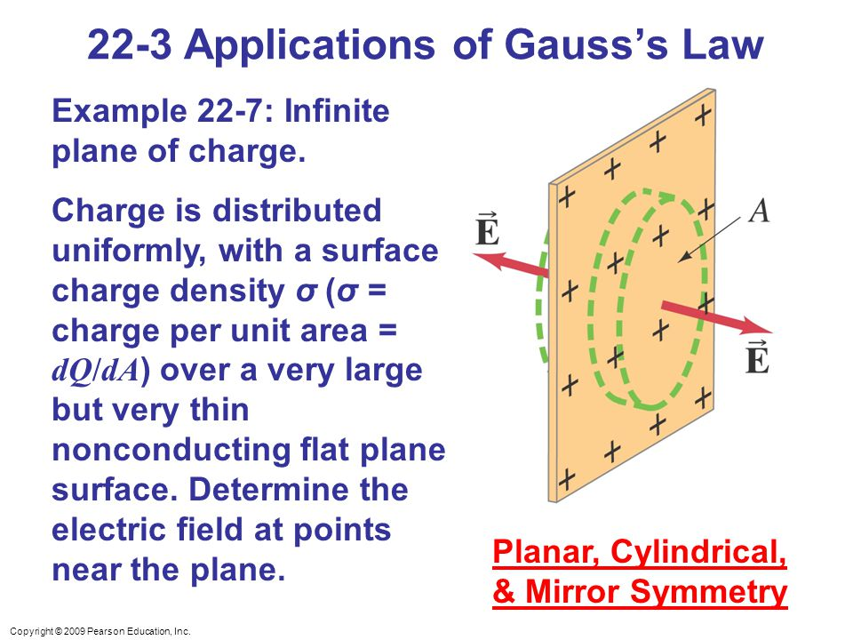 Copyright © 2009 Pearson Education, Inc. 22-3 Applications of Gauss's Law Example 22-7: Infinite plane of charge. Charge is distributed uniformly, wit