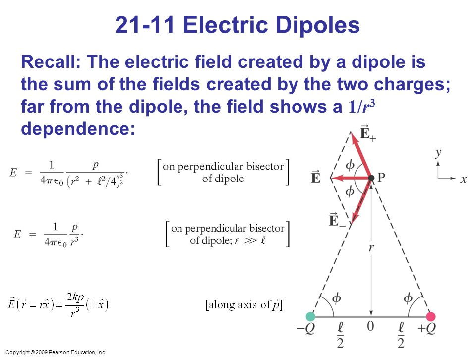 Copyright © 2009 Pearson Education, Inc. 21-11 Electric Dipoles Recall: The electric field created by a dipole is the sum of the fields created by the