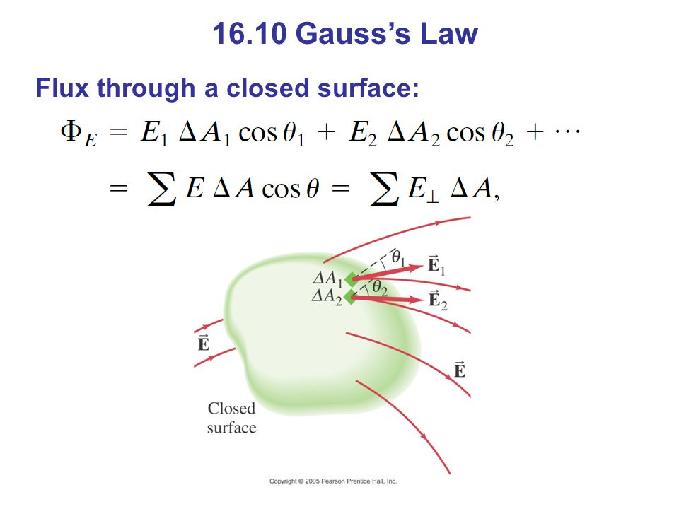 16.10 Gauss's Law Flux through a closed surface: