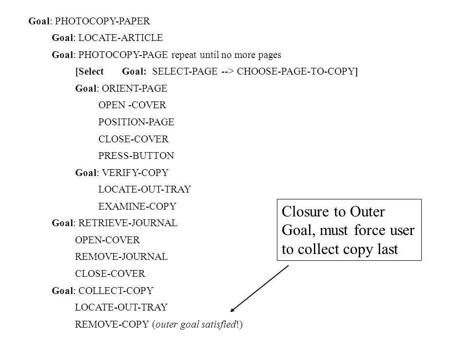 Goal: PHOTOCOPY-PAPER Goal: LOCATE-ARTICLE Goal: PHOTOCOPY-PAGE repeat until no more pages [SelectGoal: SELECT-PAGE --> CHOOSE-PAGE-TO-COPY] Goal: ORIENT-PAGE OPEN -COVER POSITION-PAGE CLOSE-COVER PRESS-BUTTON Goal: VERIFY-COPY LOCATE-OUT-TRAY EXAMINE-COPY Goal: RETRIEVE-JOURNAL OPEN-COVER REMOVE-JOURNAL CLOSE-COVER Goal: COLLECT-COPY LOCATE-OUT-TRAY REMOVE-COPY (outer goal satisfied!) Closure to Outer Goal, must force user to collect copy last