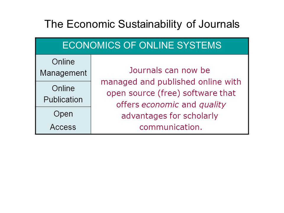 The Economic Sustainability of Journals Open Access Online Publishing Online Management Traditional Economic Models Increased Access + Enhanced Quality + + Improved Economies + } What it all adds up to…