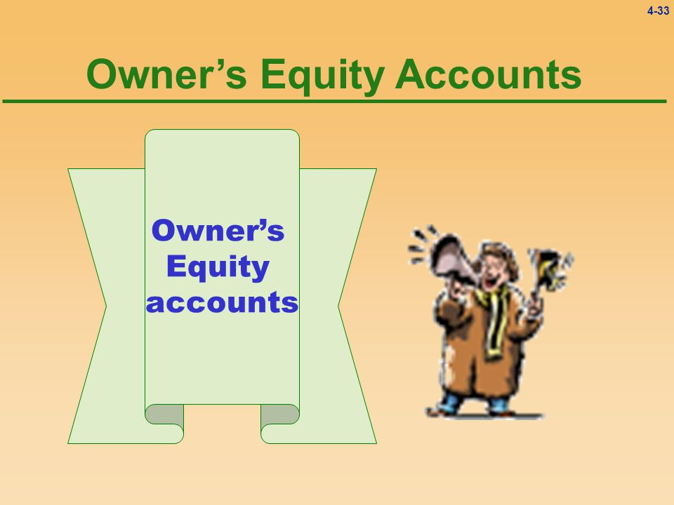 4-33 Owner's Equity Accounts Owner's Equity accounts
