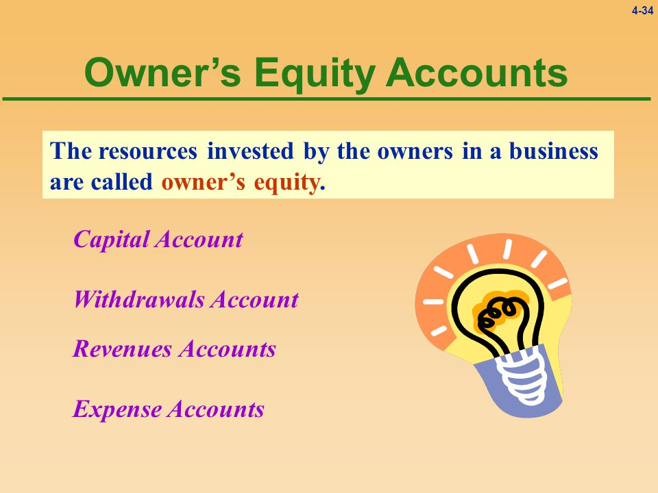 4-34 Owner's Equity Accounts The resources invested by the owners in a business are called owner's equity.
