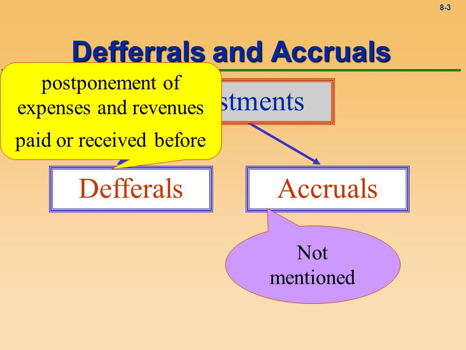 8-3 Accruals Adjustments Defferals Defferrals and Accruals Not mentioned postponement of expenses and revenues paid or received before