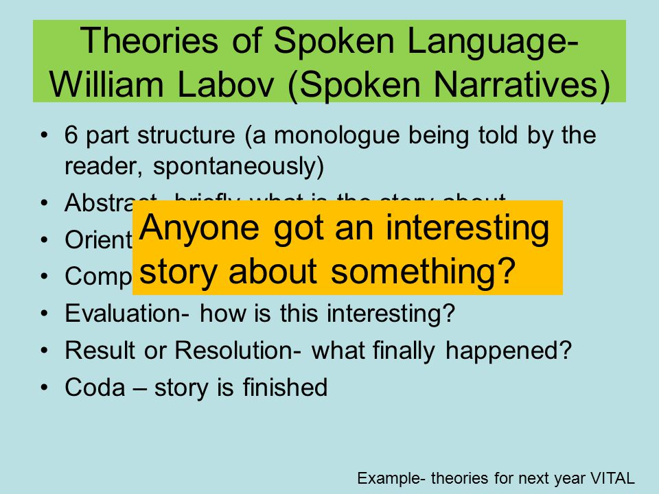 Theories of Spoken Language- William Labov (Spoken Narratives) 6 part structure (a monologue being told by the reader, spontaneously) Abstract- briefly what is the story about Orientation- who, what, where, when Complicating Action- then what happened.