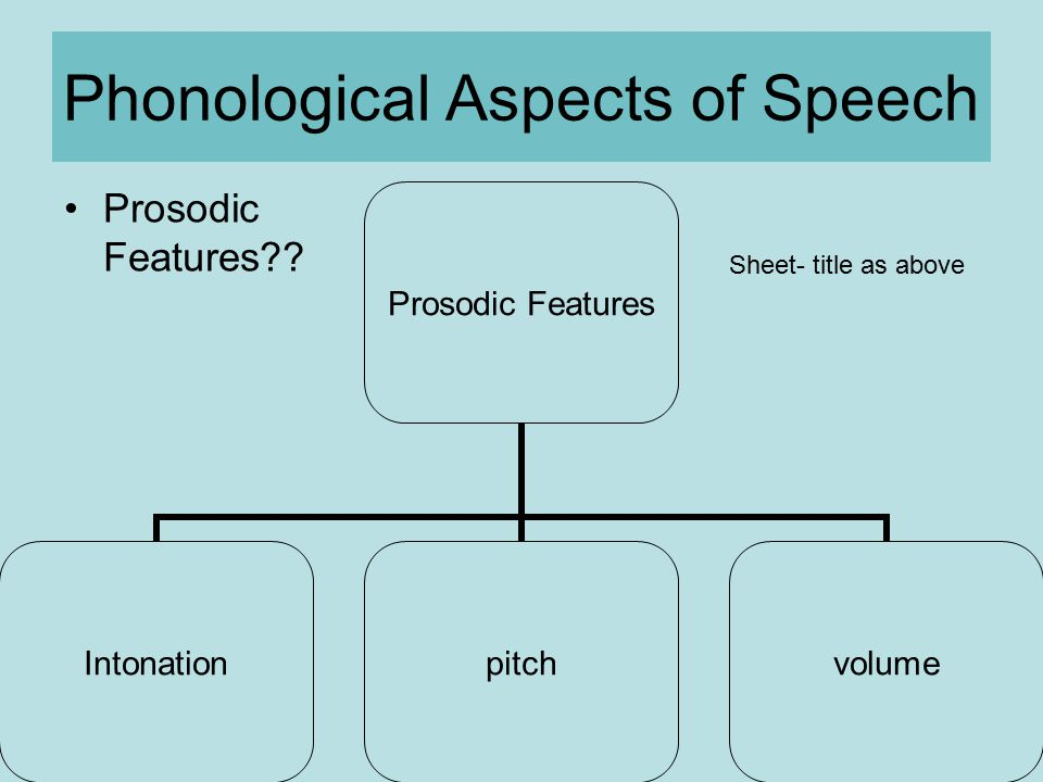 Phonological Aspects of Speech Prosodic Features .