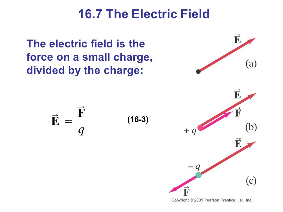 16.7 The Electric Field The electric field is the force on a small charge, divided by the charge: (16-3)