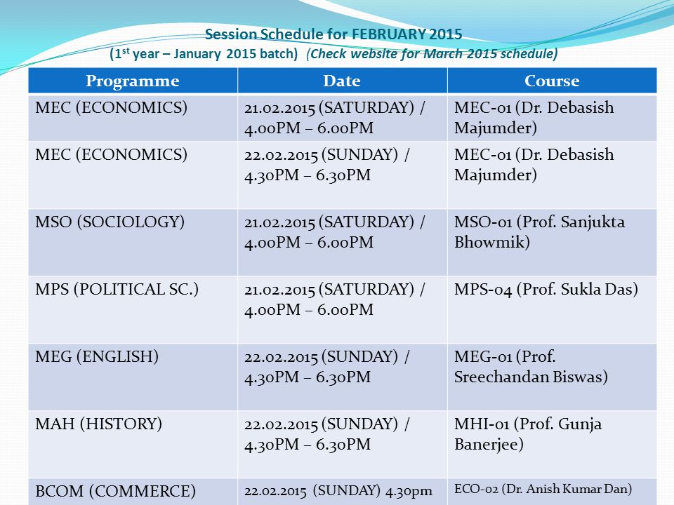 Session Schedule for FEBRUARY 2015 (1 st year – January 2015 batch) (Check website for March 2015 schedule) Programme DateCourse MEC (ECONOMICS)21.02.