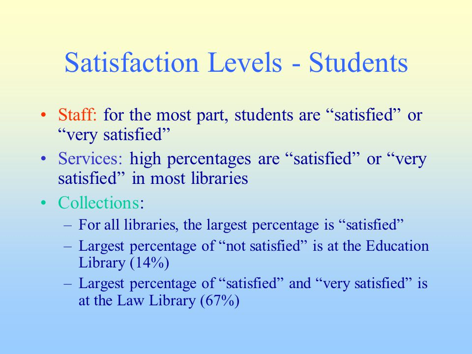 Satisfaction Levels - Students Staff: for the most part, students are satisfied or very satisfied Services: high percentages are satisfied or very satisfied in most libraries Collections: –For all libraries, the largest percentage is satisfied –Largest percentage of not satisfied is at the Education Library (14%) –Largest percentage of satisfied and very satisfied is at the Law Library (67%)