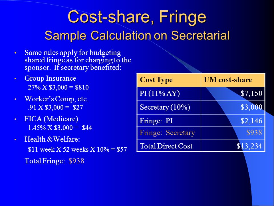 Cost-share, Fringe Sample Calculation on Secretarial Same rules apply for budgeting shared fringe as for charging to the sponsor.