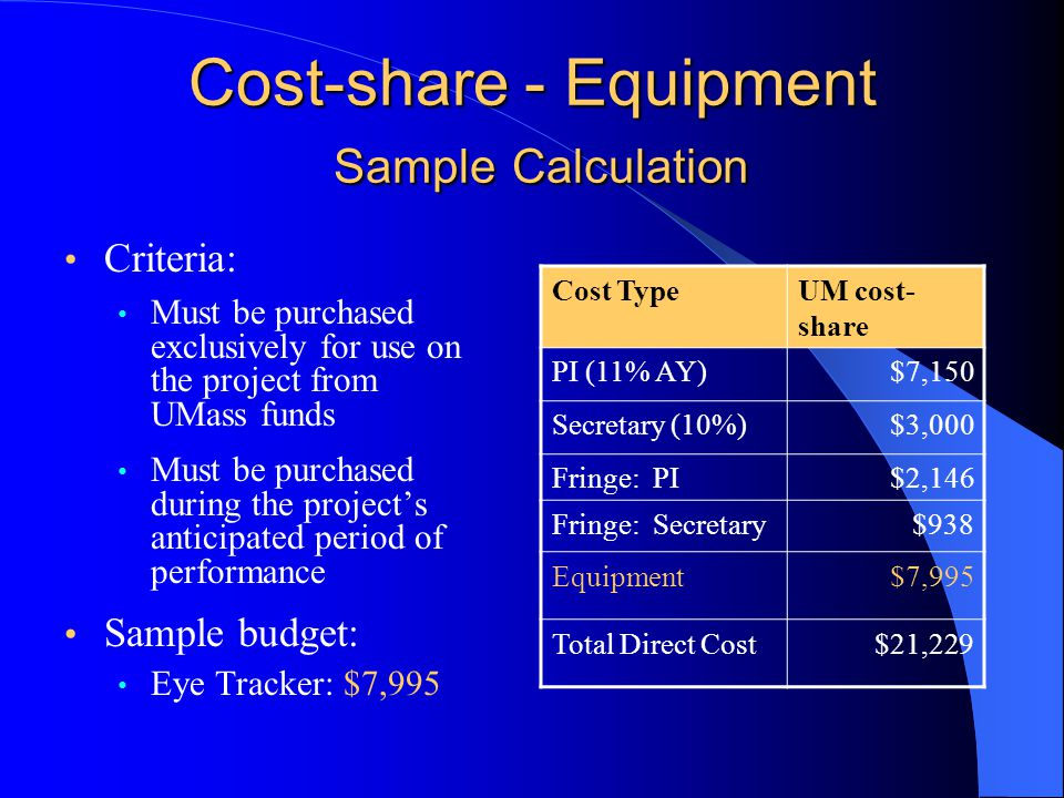 Cost-share - Equipment Sample Calculation Criteria: Must be purchased exclusively for use on the project from UMass funds Must be purchased during the project's anticipated period of performance Sample budget: Eye Tracker: $7,995 Cost TypeUM cost- share PI (11% AY)$7,150 Secretary (10%)$3,000 Fringe: PI$2,146 Fringe: Secretary$938 Equipment$7,995 Total Direct Cost$21,229