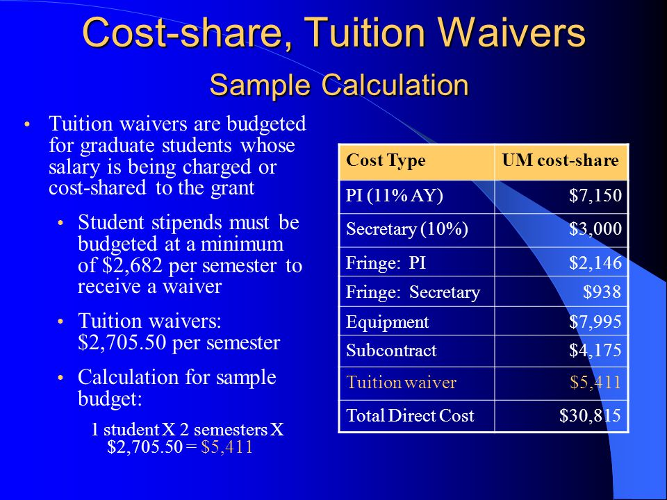 Cost-share, Tuition Waivers Sample Calculation Tuition waivers are budgeted for graduate students whose salary is being charged or cost-shared to the grant Student stipends must be budgeted at a minimum of $2,682 per semester to receive a waiver Tuition waivers: $2,705.50 per semester Calculation for sample budget: 1 student X 2 semesters X $2,705.50 = $5,411 Cost TypeUM cost-share PI (11% AY)$7,150 Secretary (10%)$3,000 Fringe: PI$2,146 Fringe: Secretary$938 Equipment$7,995 Subcontract$4,175 Tuition waiver$5,411 Total Direct Cost$30,815
