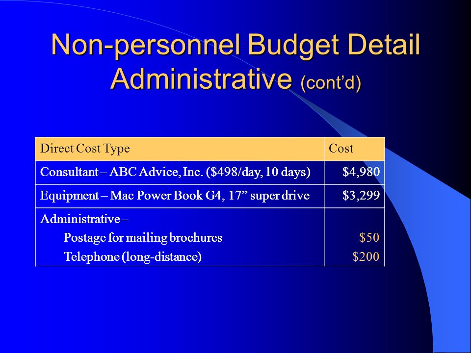 Non-personnel Budget Detail Administrative (cont'd) Direct Cost TypeCost Consultant – ABC Advice, Inc.
