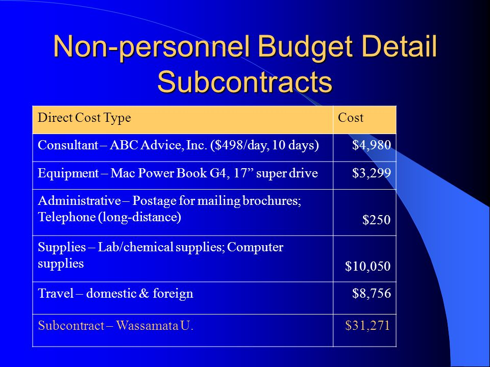 Non-personnel Budget Detail Subcontracts Direct Cost TypeCost Consultant – ABC Advice, Inc.