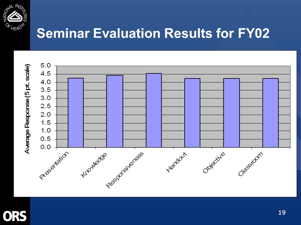 19 Seminar Evaluation Results for FY02