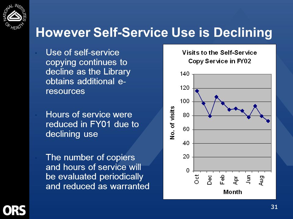 31 However Self-Service Use is Declining Use of self-service copying continues to decline as the Library obtains additional e- resources Hours of serv