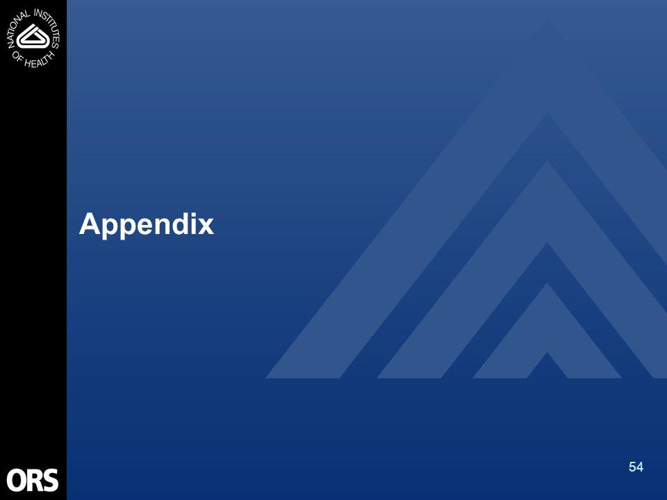 54 Appendix