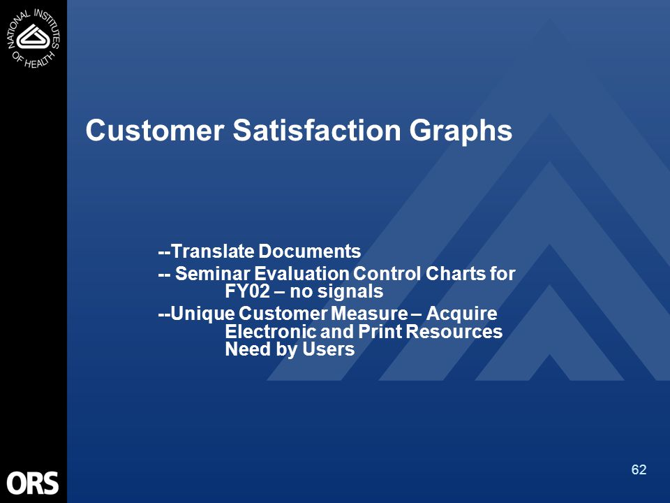 62 Customer Satisfaction Graphs --Translate Documents -- Seminar Evaluation Control Charts for FY02 – no signals --Unique Customer Measure – Acquire Electronic and Print Resources Need by Users