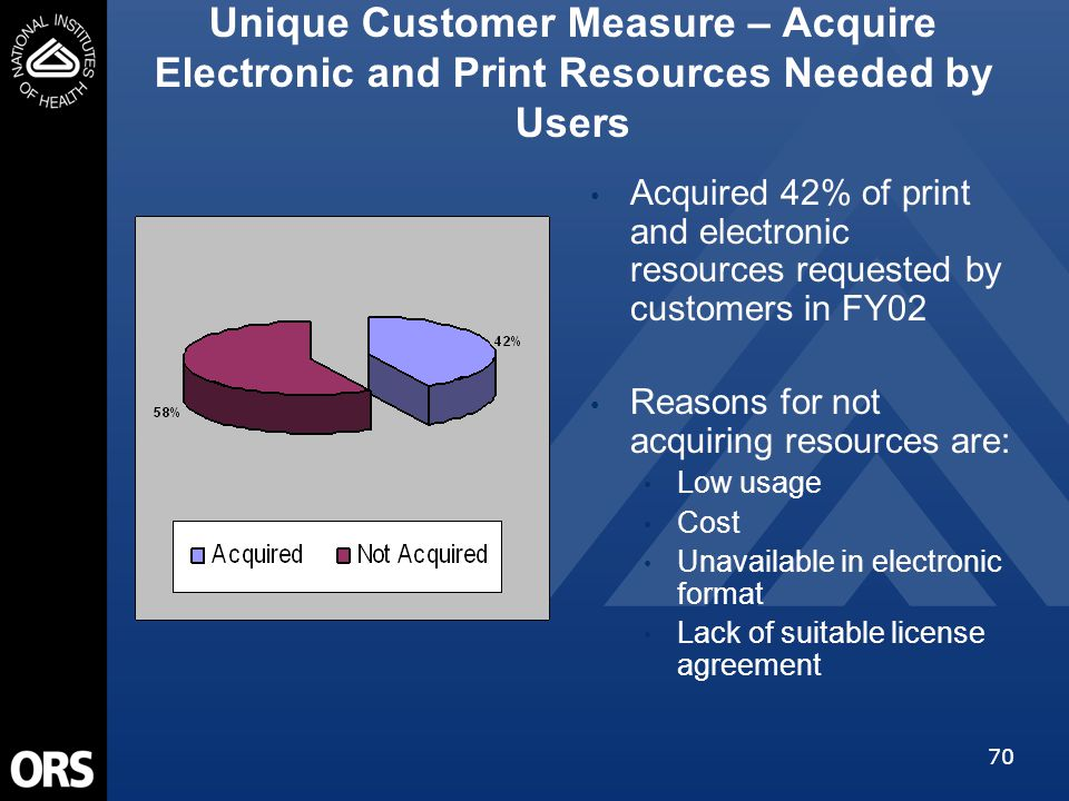 70 Unique Customer Measure – Acquire Electronic and Print Resources Needed by Users Acquired 42% of print and electronic resources requested by custom