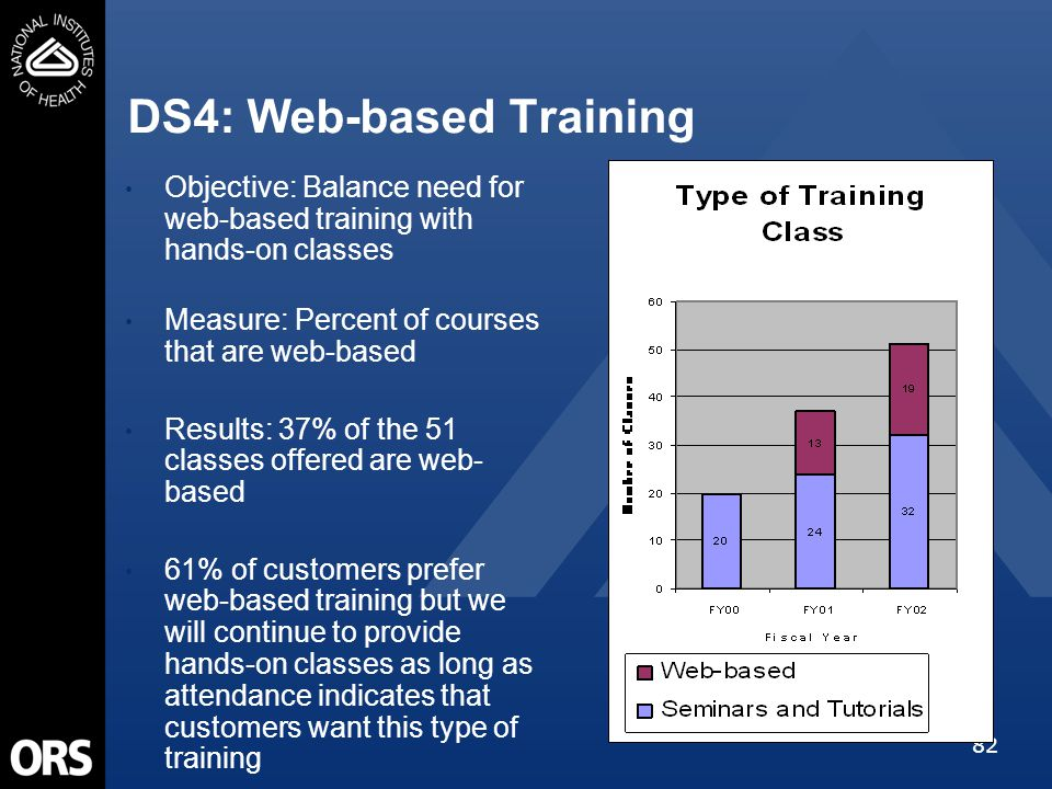 82 DS4: Web-based Training Objective: Balance need for web-based training with hands-on classes Measure: Percent of courses that are web-based Results: 37% of the 51 classes offered are web- based 61% of customers prefer web-based training but we will continue to provide hands-on classes as long as attendance indicates that customers want this type of training