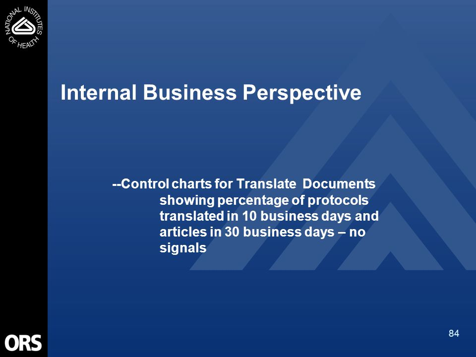 84 Internal Business Perspective --Control charts for Translate Documents showing percentage of protocols translated in 10 business days and articles