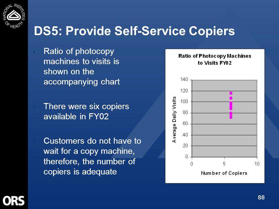 88 DS5: Provide Self-Service Copiers Ratio of photocopy machines to visits is shown on the accompanying chart There were six copiers available in FY02 Customers do not have to wait for a copy machine, therefore, the number of copiers is adequate