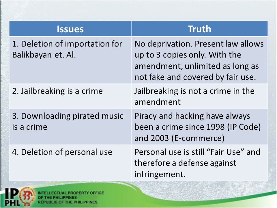 IssuesTruth 1.Deletion of importation for Balikbayan et.