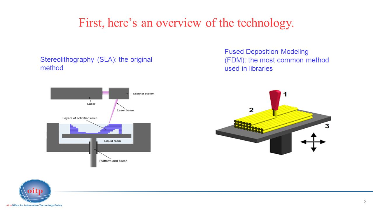 3 First, here's an overview of the technology.