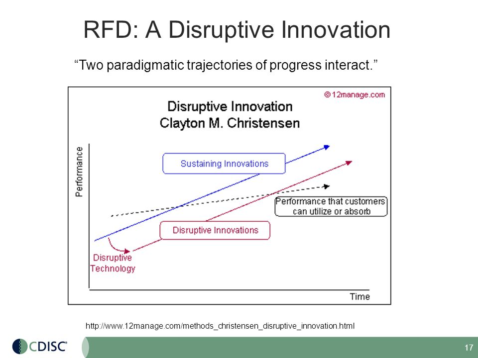 17 RFD: A Disruptive Innovation Two paradigmatic trajectories of progress interact. http://www.12manage.com/methods_christensen_disruptive_innovation.html
