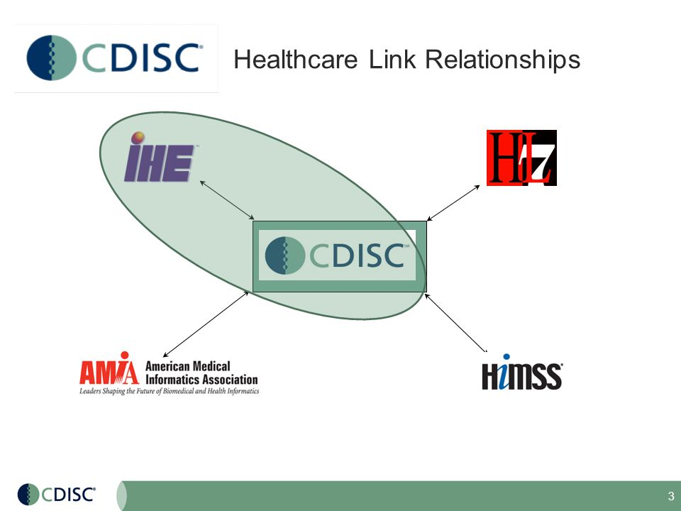3 Healthcare Link Relationships