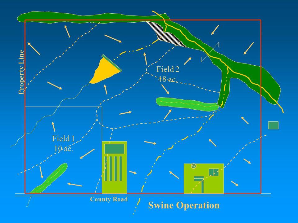 W Field 1 10 ac. Field 2 48 ac. County Road Property Line Swine Operation