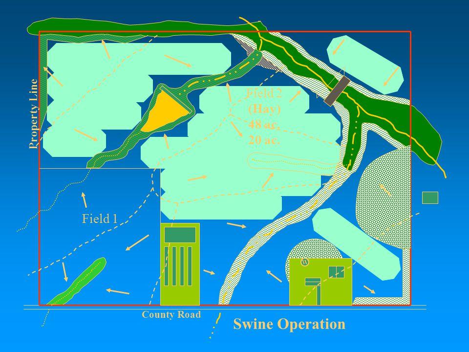 W Field 1 Field 2 (Hay) 48 ac. 20 ac. County Road Property Line Swine Operation