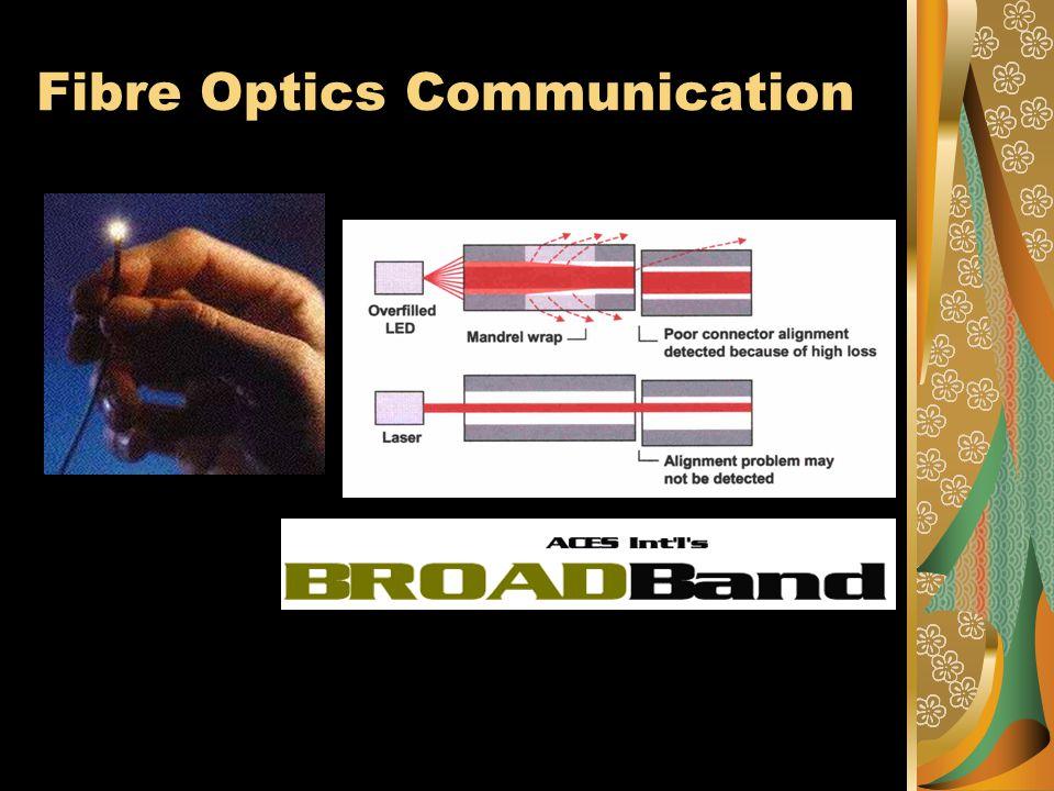 Fibre Optics Communication