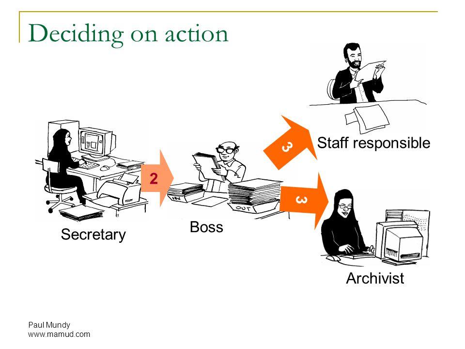 Paul Mundy www.mamud.com Deciding on action Secretary Archivist Staff responsible Boss 2 3 3
